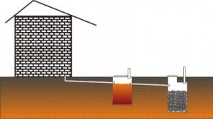 Монтаж системы канализации вне дома