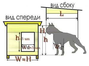 Конура для собаки своими руками